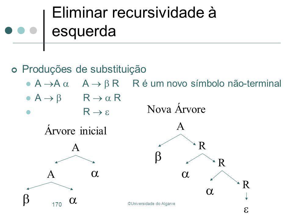 ©Universidade do Algarve 170 Eliminar recursividade à esquerda Produções de substituição A A A R R é um novo símbolo não-terminal A R R R A A A R R R