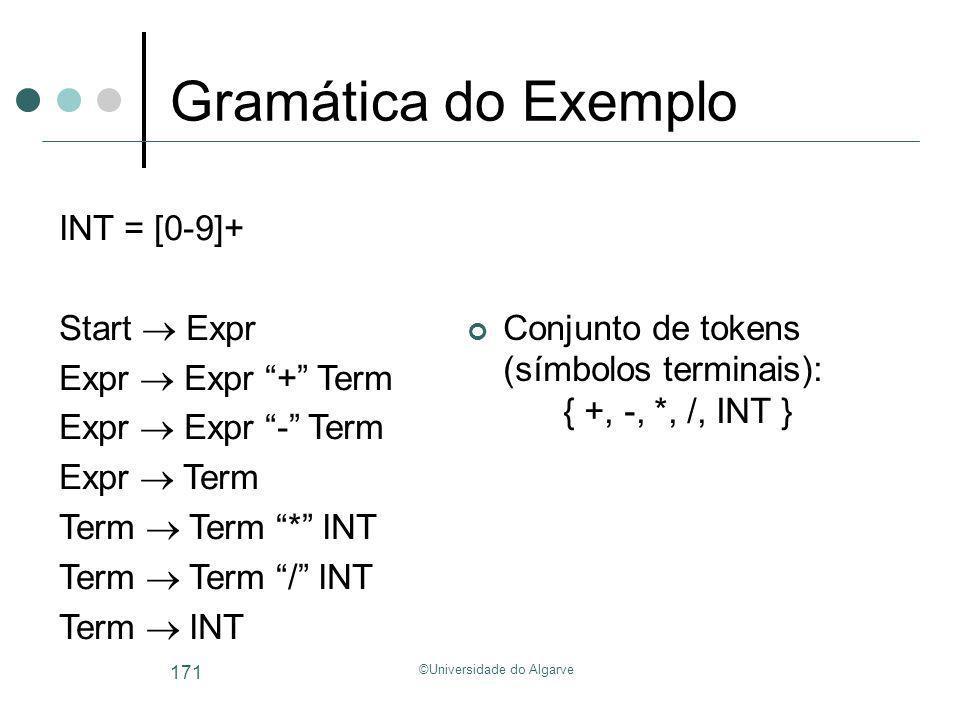 ©Universidade do Algarve 171 Gramática do Exemplo INT = [0-9]+ Start Expr Expr Expr + Term Expr Expr - Term Expr Term Term Term * INT Term Term / INT