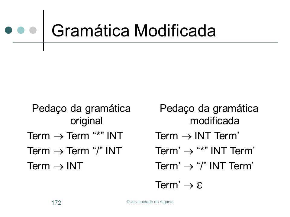 ©Universidade do Algarve 172 Gramática Modificada Pedaço da gramática original Term Term * INT Term Term / INT Term INT Pedaço da gramática modificada