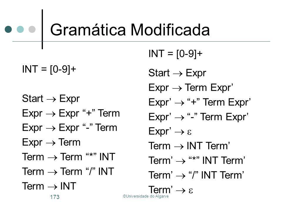 ©Universidade do Algarve 173 Gramática Modificada Start Expr Expr Term Expr Expr + Term Expr Expr - Term Expr Expr Term INT Term Term * INT Term Term