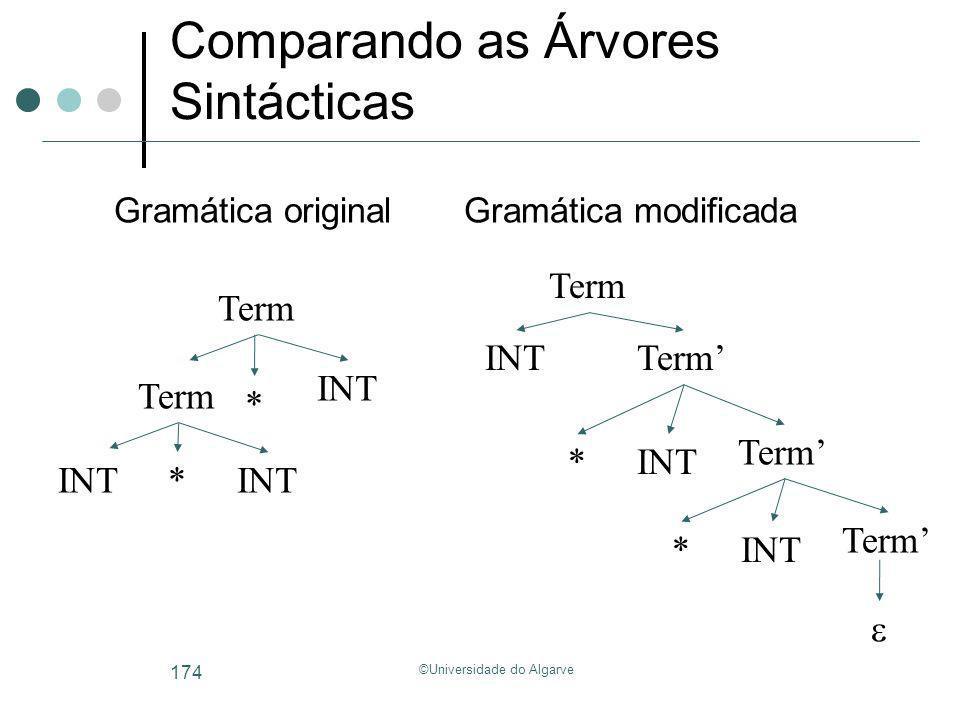 ©Universidade do Algarve 174 Comparando as Árvores Sintácticas Term INT* Term INT * Term INTTerm INT* Term INT* Term Gramática originalGramática modif