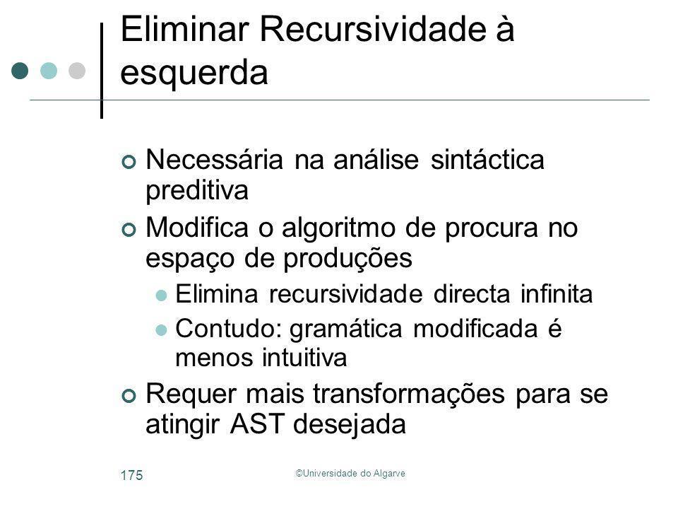 ©Universidade do Algarve 175 Eliminar Recursividade à esquerda Necessária na análise sintáctica preditiva Modifica o algoritmo de procura no espaço de