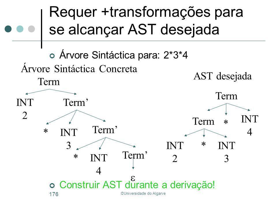 ©Universidade do Algarve 176 Requer +transformações para se alcançar AST desejada Árvore Sintáctica para: 2*3*4 Construir AST durante a derivação! Ter