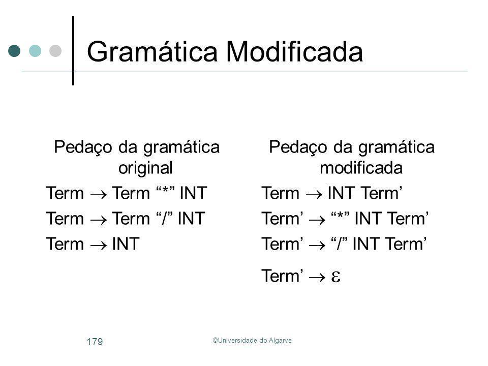 ©Universidade do Algarve 179 Gramática Modificada Pedaço da gramática original Term Term * INT Term Term / INT Term INT Pedaço da gramática modificada