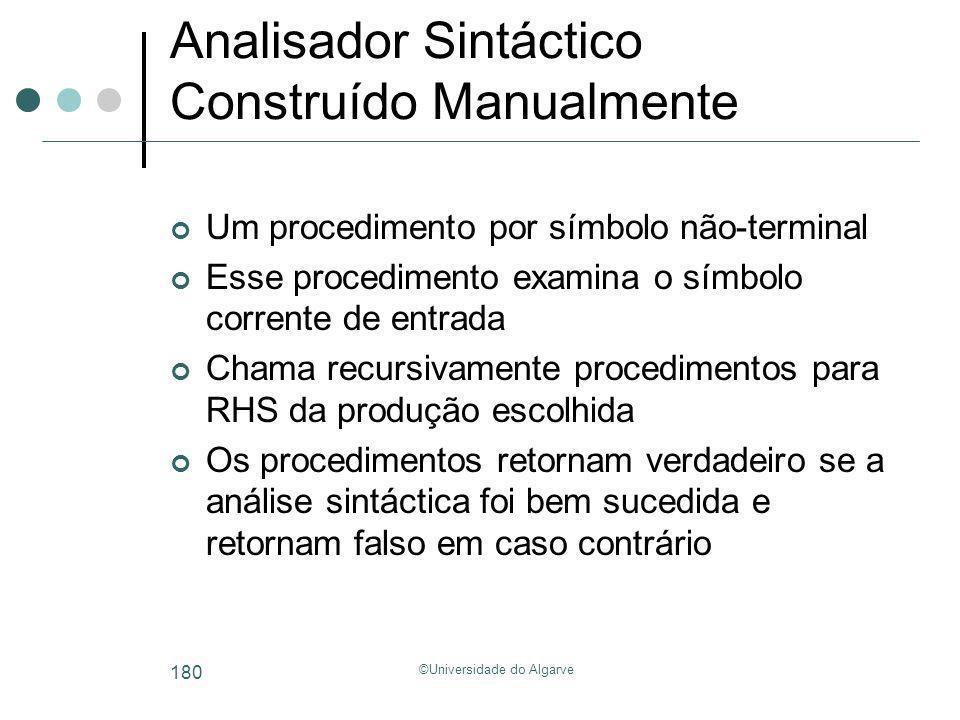 ©Universidade do Algarve 180 Analisador Sintáctico Construído Manualmente Um procedimento por símbolo não-terminal Esse procedimento examina o símbolo