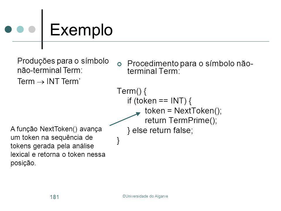 ©Universidade do Algarve 181 Exemplo Procedimento para o símbolo não- terminal Term: Term() { if (token == INT) { token = NextToken(); return TermPrim