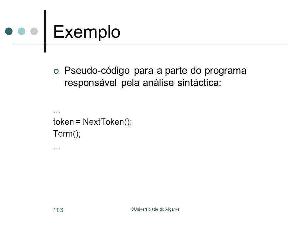 ©Universidade do Algarve 183 Exemplo Pseudo-código para a parte do programa responsável pela análise sintáctica:... token = NextToken(); Term();...