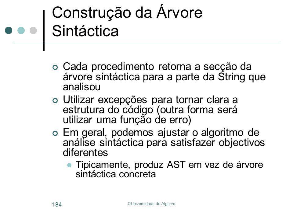©Universidade do Algarve 184 Construção da Árvore Sintáctica Cada procedimento retorna a secção da árvore sintáctica para a parte da String que analis