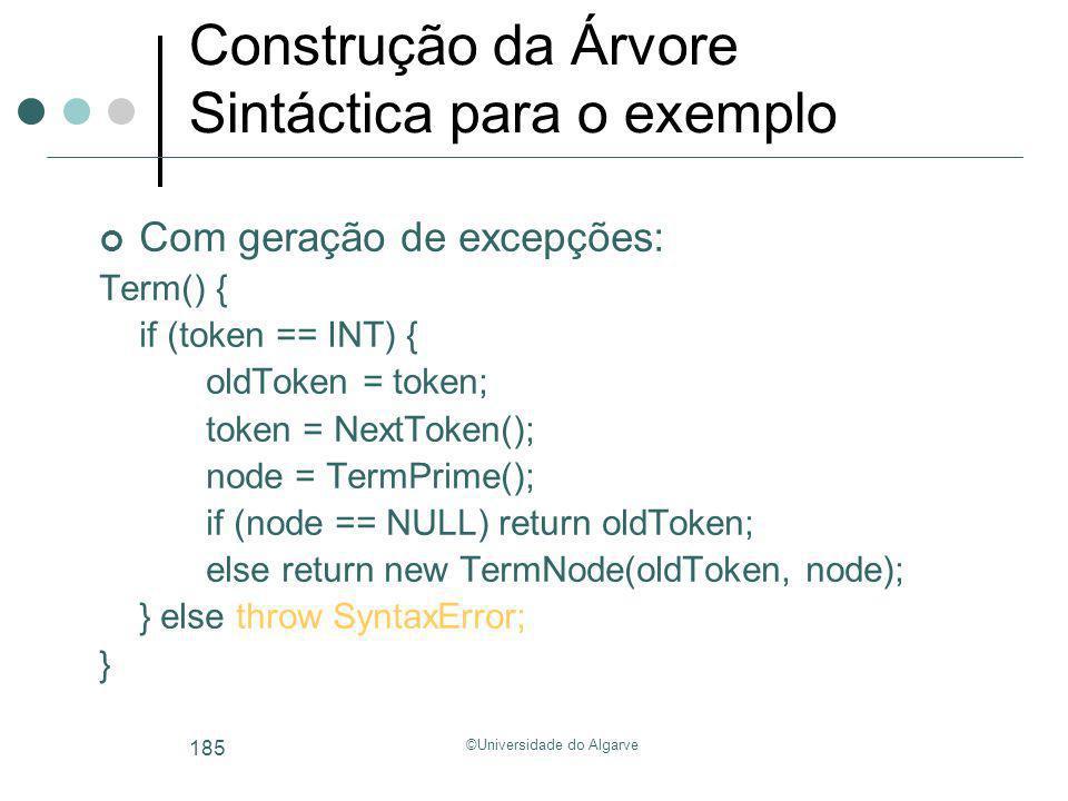 ©Universidade do Algarve 185 Construção da Árvore Sintáctica para o exemplo Com geração de excepções: Term() { if (token == INT) { oldToken = token; t