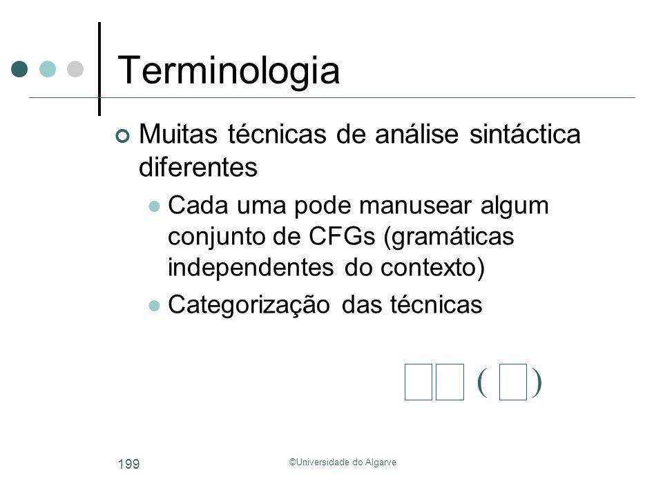 ©Universidade do Algarve 199 Terminologia Muitas técnicas de análise sintáctica diferentes Cada uma pode manusear algum conjunto de CFGs (gramáticas i