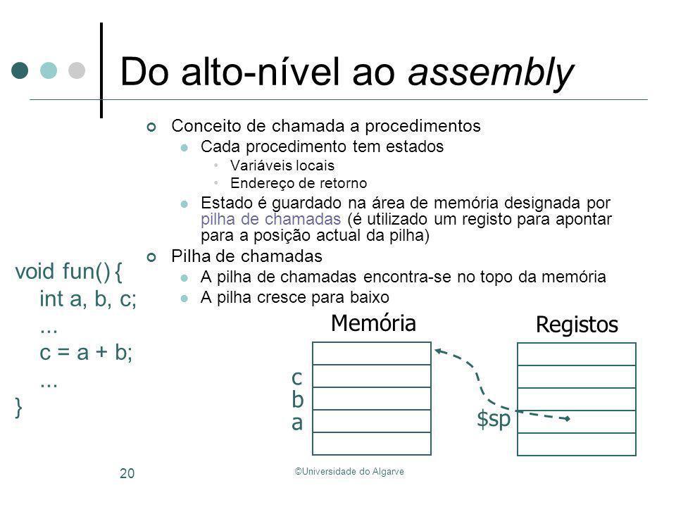 ©Universidade do Algarve 20 Do alto-nível ao assembly Conceito de chamada a procedimentos Cada procedimento tem estados Variáveis locais Endereço de r