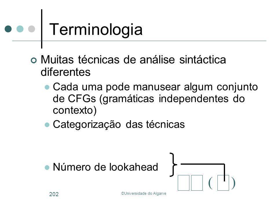 ©Universidade do Algarve 202 Terminologia Muitas técnicas de análise sintáctica diferentes Cada uma pode manusear algum conjunto de CFGs (gramáticas i