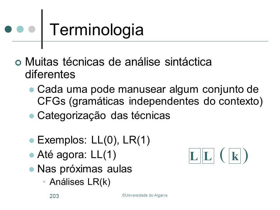 ©Universidade do Algarve 203 Terminologia Muitas técnicas de análise sintáctica diferentes Cada uma pode manusear algum conjunto de CFGs (gramáticas i