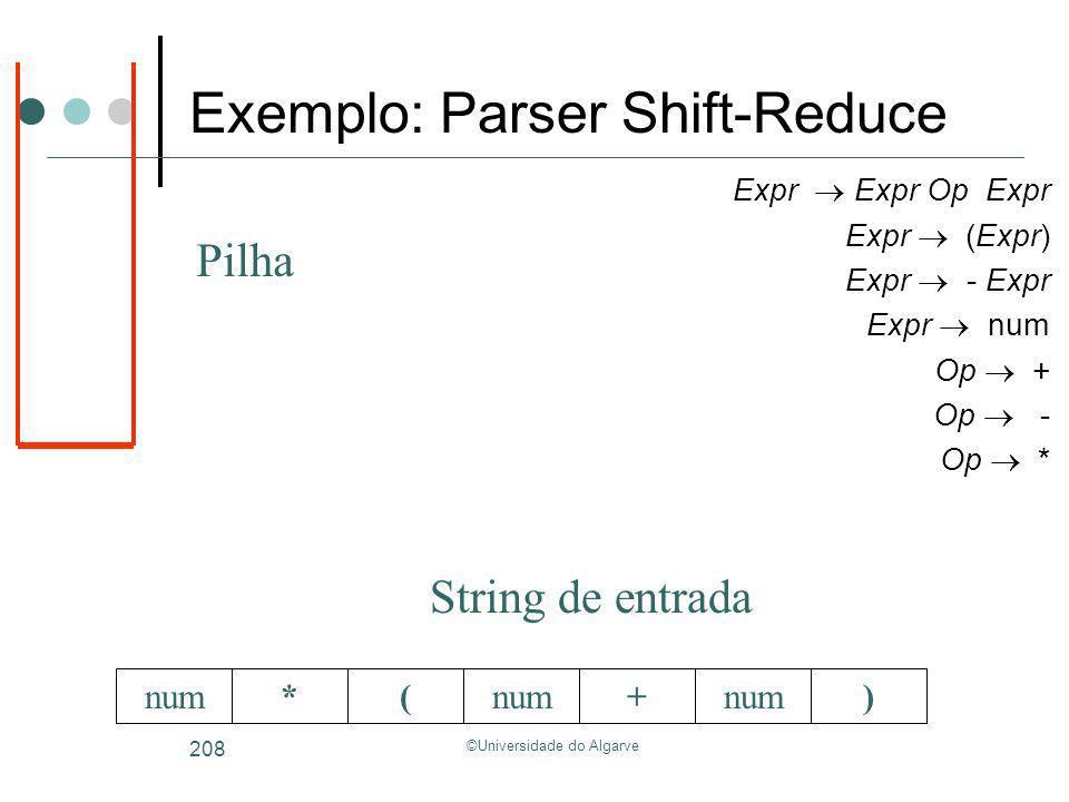©Universidade do Algarve 208 *(+num) Expr Expr Op Expr Expr (Expr) Expr - Expr Expr num Op + Op - Op * Pilha String de entrada Exemplo: Parser Shift-R