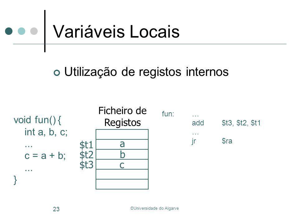 ©Universidade do Algarve 23 Variáveis Locais Utilização de registos internos void fun() { int a, b, c;... c = a + b;... } fun:… add$t3, $t2, $t1 … jr