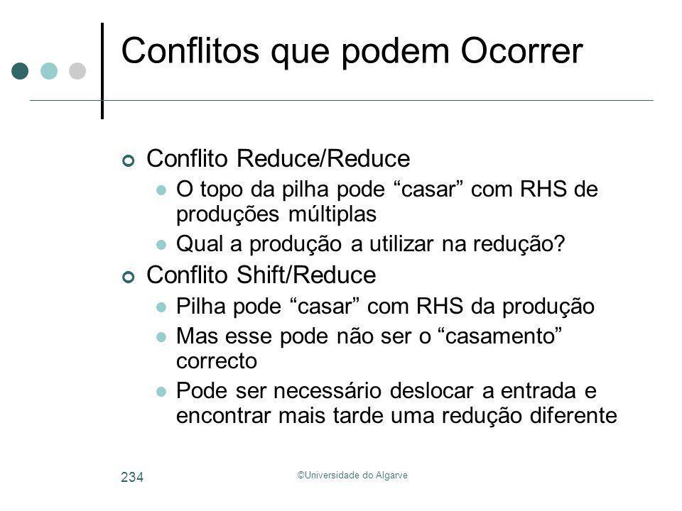 ©Universidade do Algarve 234 Conflitos que podem Ocorrer Conflito Reduce/Reduce O topo da pilha pode casar com RHS de produções múltiplas Qual a produ