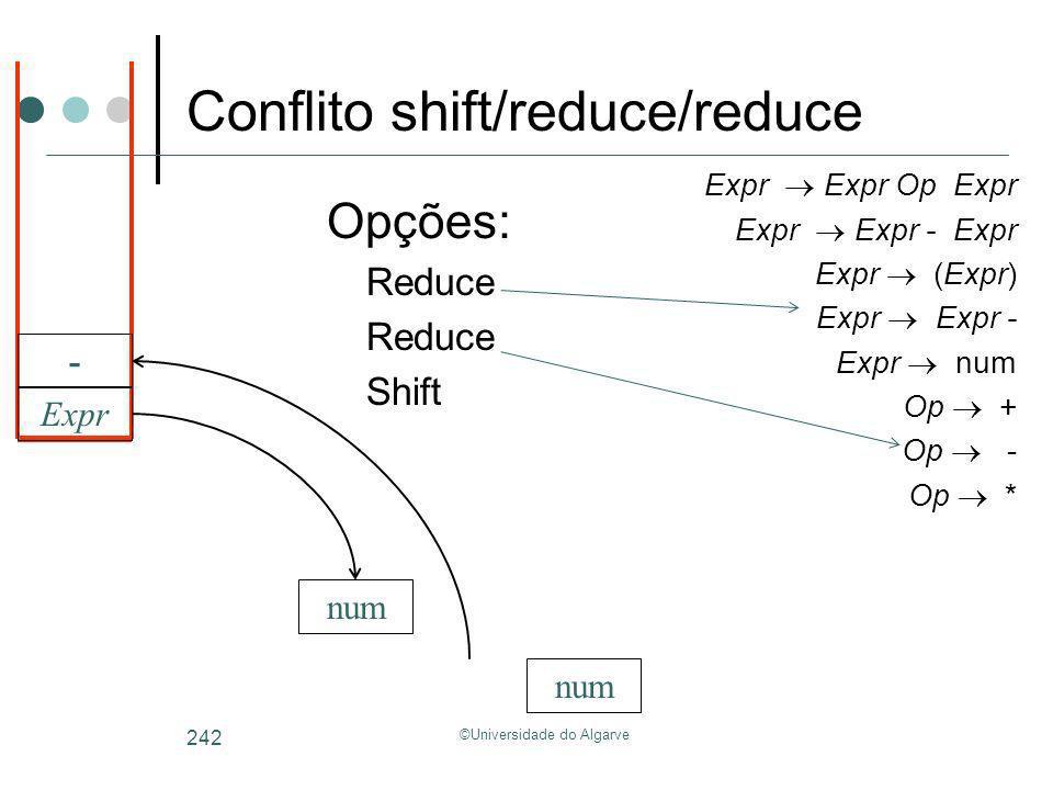 ©Universidade do Algarve 242 num Expr num - Opções: Reduce Shift Conflito shift/reduce/reduce Expr Expr Op Expr Expr Expr - Expr Expr (Expr) Expr Expr