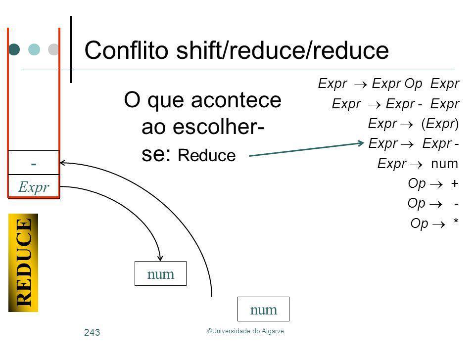 ©Universidade do Algarve 243 num Expr num - REDUCE Conflito shift/reduce/reduce Expr Expr Op Expr Expr Expr - Expr Expr (Expr) Expr Expr - Expr num Op