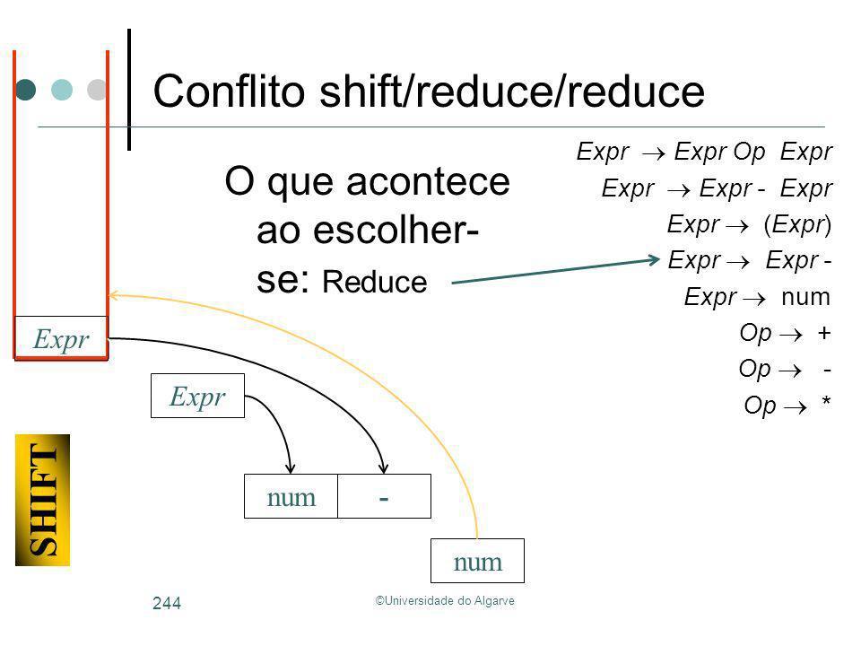 ©Universidade do Algarve 244 num Expr num- SHIFT Expr Conflito shift/reduce/reduce Expr Expr Op Expr Expr Expr - Expr Expr (Expr) Expr Expr - Expr num