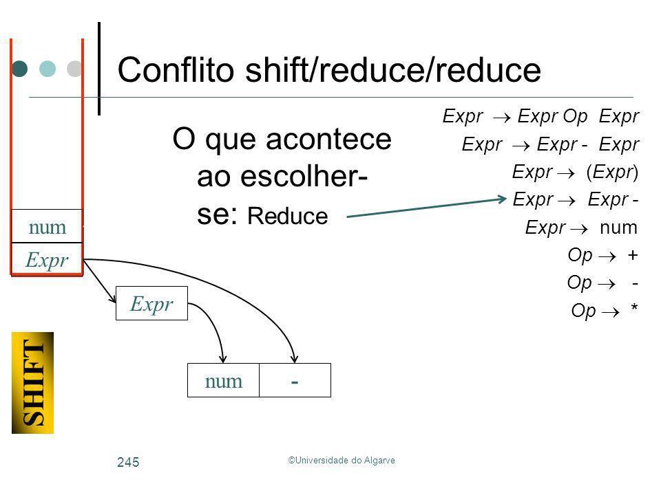 ©Universidade do Algarve 245 Expr num- SHIFT Expr num Conflito shift/reduce/reduce Expr Expr Op Expr Expr Expr - Expr Expr (Expr) Expr Expr - Expr num
