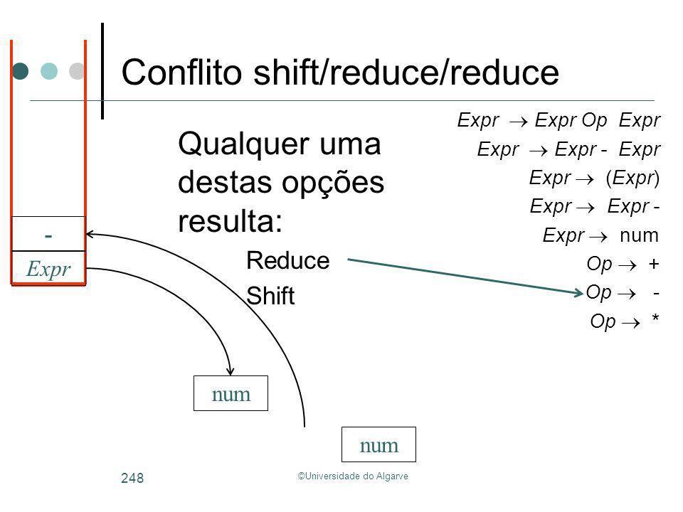 ©Universidade do Algarve 248 num Expr num - Qualquer uma destas opções resulta: Reduce Shift Conflito shift/reduce/reduce Expr Expr Op Expr Expr Expr