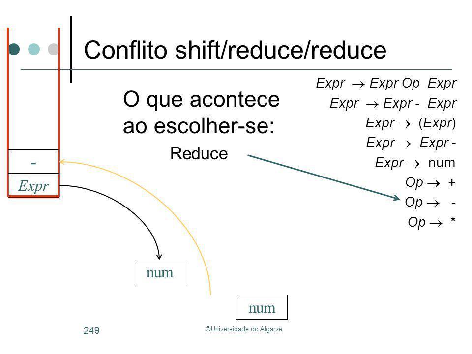 ©Universidade do Algarve 249 num Expr num - O que acontece ao escolher-se: Reduce Conflito shift/reduce/reduce Expr Expr Op Expr Expr Expr - Expr Expr
