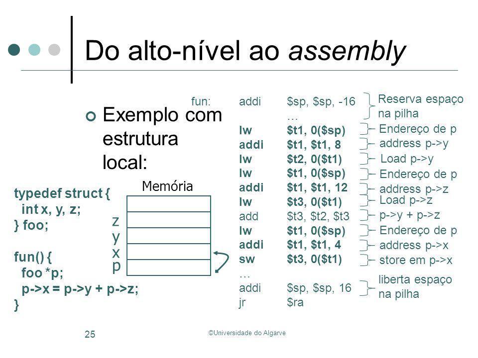 ©Universidade do Algarve 25 Do alto-nível ao assembly Exemplo com estrutura local: typedef struct { int x, y, z; } foo; fun() { foo *p; p->x = p->y +