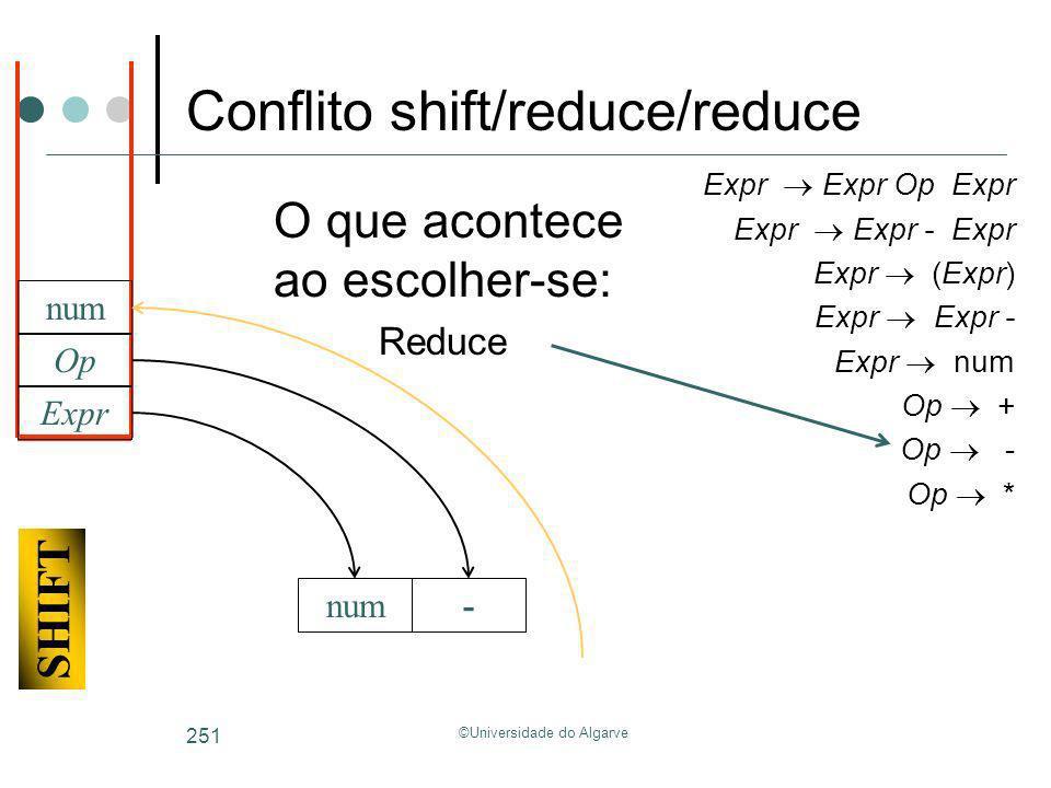 ©Universidade do Algarve 251 Expr num Op - SHIFT num O que acontece ao escolher-se: Reduce Expr Expr Op Expr Expr Expr - Expr Expr (Expr) Expr Expr -