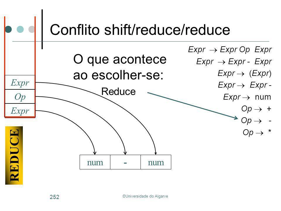©Universidade do Algarve 252 Expr num Op - REDUCE Expr num O que acontece ao escolher-se: Reduce Expr Expr Op Expr Expr Expr - Expr Expr (Expr) Expr E