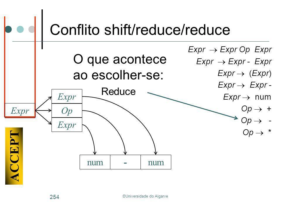 ©Universidade do Algarve 254 Expr num Op - ACCEPT Expr num Expr Conflito shift/reduce/reduce O que acontece ao escolher-se: Reduce Expr Expr Op Expr E