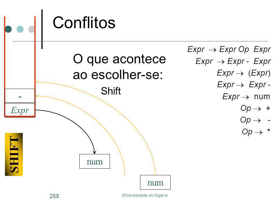©Universidade do Algarve 255 num Expr num - SHIFT Conflitos O que acontece ao escolher-se: Shift Expr Expr Op Expr Expr Expr - Expr Expr (Expr) Expr E