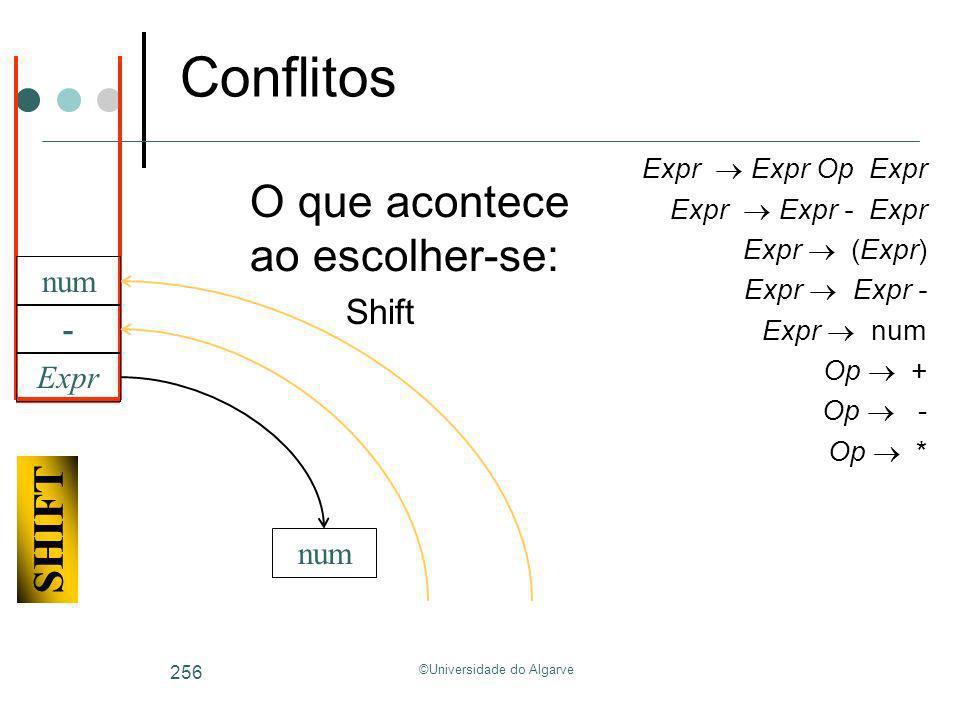 ©Universidade do Algarve 256 Expr num - SHIFT num O que acontece ao escolher-se: Shift Expr Expr Op Expr Expr Expr - Expr Expr (Expr) Expr Expr - Expr
