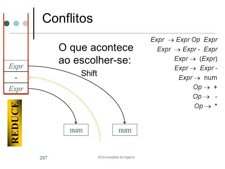©Universidade do Algarve 257 Expr num - REDUCE Expr num Conflitos O que acontece ao escolher-se: Shift Expr Expr Op Expr Expr Expr - Expr Expr (Expr)
