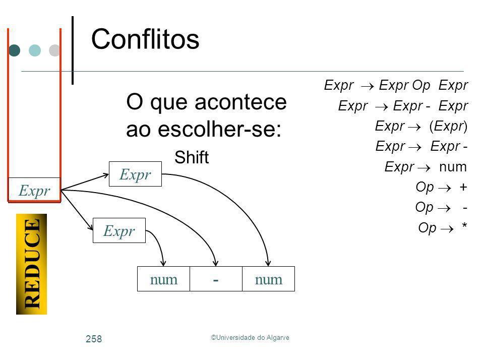 ©Universidade do Algarve 258 Expr num- REDUCE Expr num Expr Conflitos O que acontece ao escolher-se: Shift Expr Expr Op Expr Expr Expr - Expr Expr (Ex