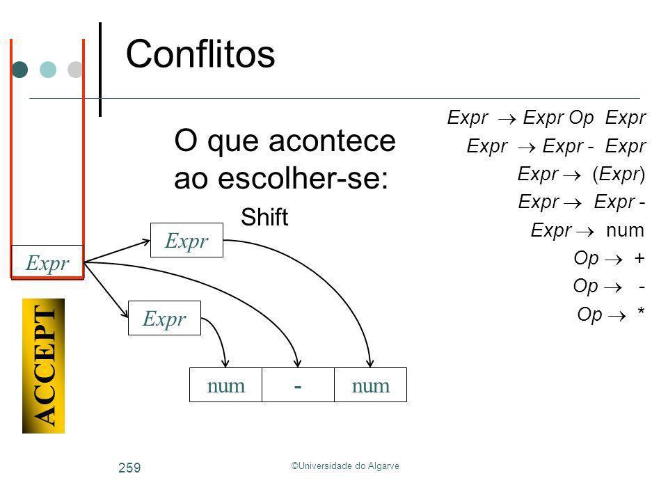 ©Universidade do Algarve 259 Expr num- ACCEPT Expr num Expr Conflitos O que acontece ao escolher-se: Shift Expr Expr Op Expr Expr Expr - Expr Expr (Ex