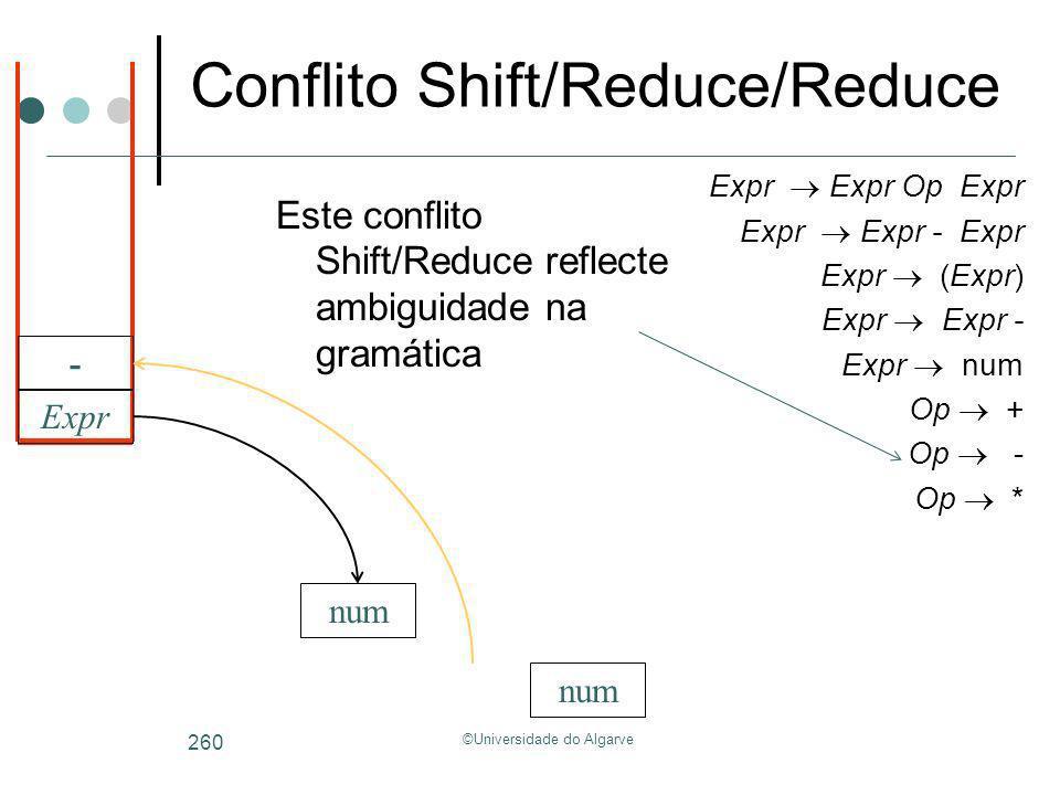 ©Universidade do Algarve 260 num Expr num - Este conflito Shift/Reduce reflecte ambiguidade na gramática Conflito Shift/Reduce/Reduce Expr Expr Op Exp