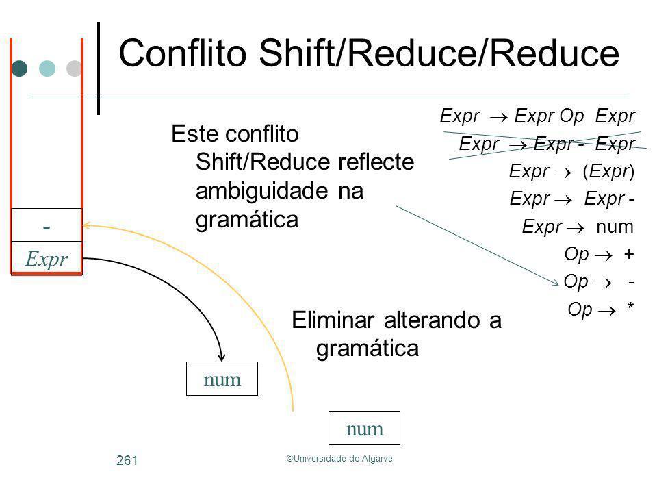 ©Universidade do Algarve 261 num Expr num - Eliminar alterando a gramática Conflito Shift/Reduce/Reduce Este conflito Shift/Reduce reflecte ambiguidad