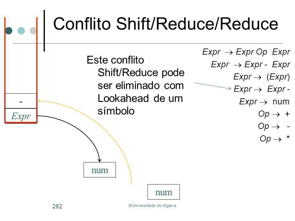 ©Universidade do Algarve 262 Conflito Shift/Reduce/Reduce num Expr num - Expr Expr Op Expr Expr Expr - Expr Expr (Expr) Expr Expr - Expr num Op + Op -