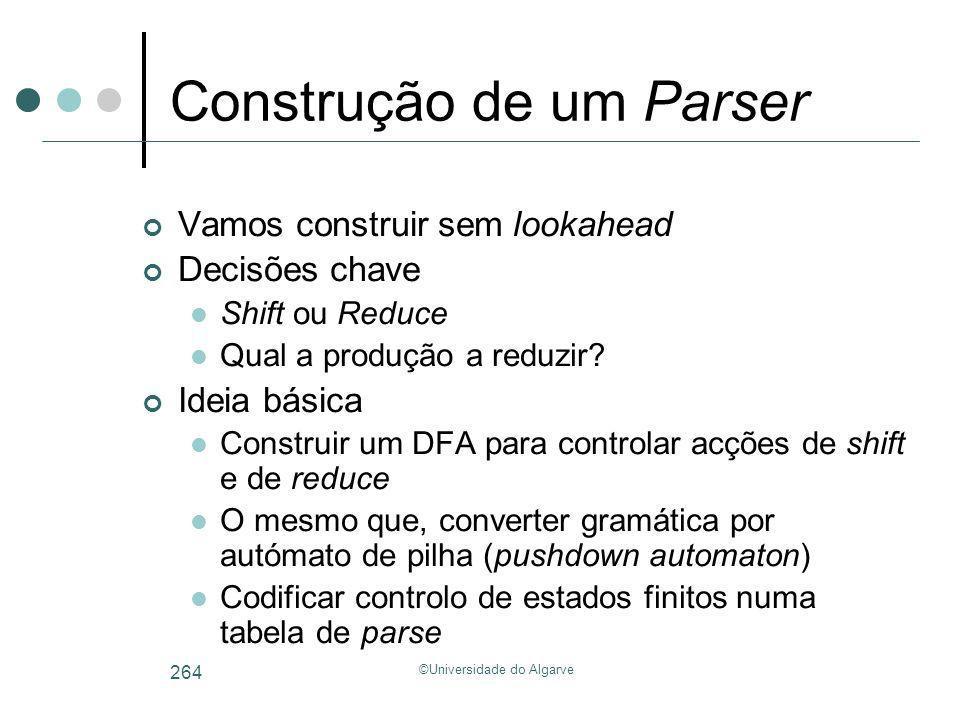 ©Universidade do Algarve 264 Construção de um Parser Vamos construir sem lookahead Decisões chave Shift ou Reduce Qual a produção a reduzir? Ideia bás