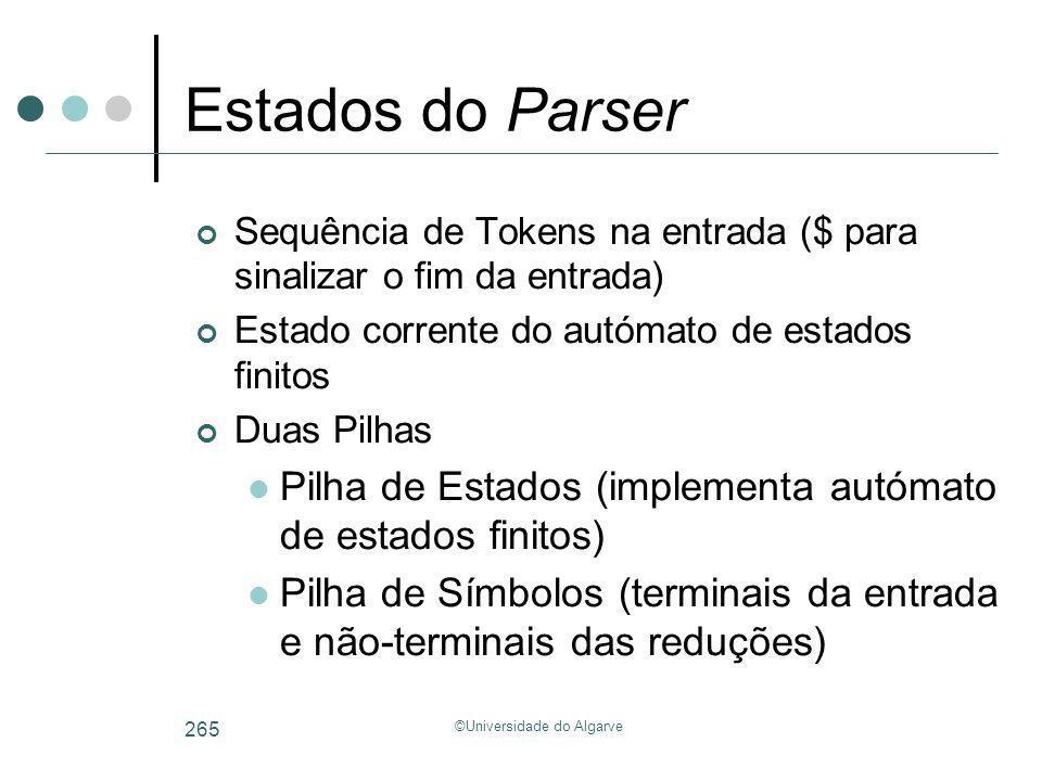 ©Universidade do Algarve 265 Estados do Parser Sequência de Tokens na entrada ($ para sinalizar o fim da entrada) Estado corrente do autómato de estad