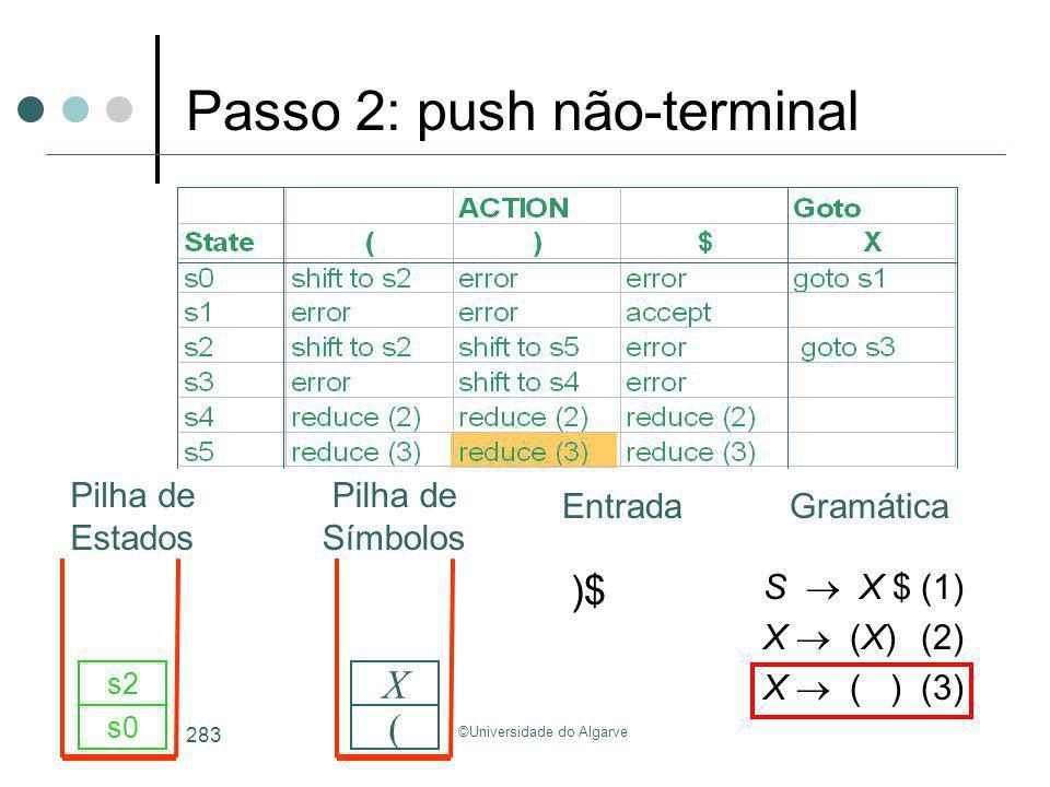©Universidade do Algarve 283 S X $(1) X (X)(2) X ( )(3) )$ s0 ( s2 X Passo 2: push não-terminal GramáticaEntrada Pilha de Estados Pilha de Símbolos