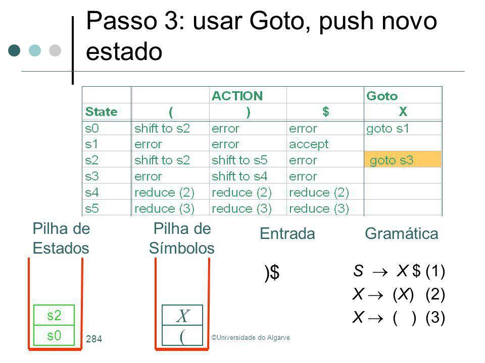 ©Universidade do Algarve 284 S X $(1) X (X)(2) X ( )(3) )$ s0 ( s2 X Passo 3: usar Goto, push novo estado GramáticaEntrada Pilha de Estados Pilha de S