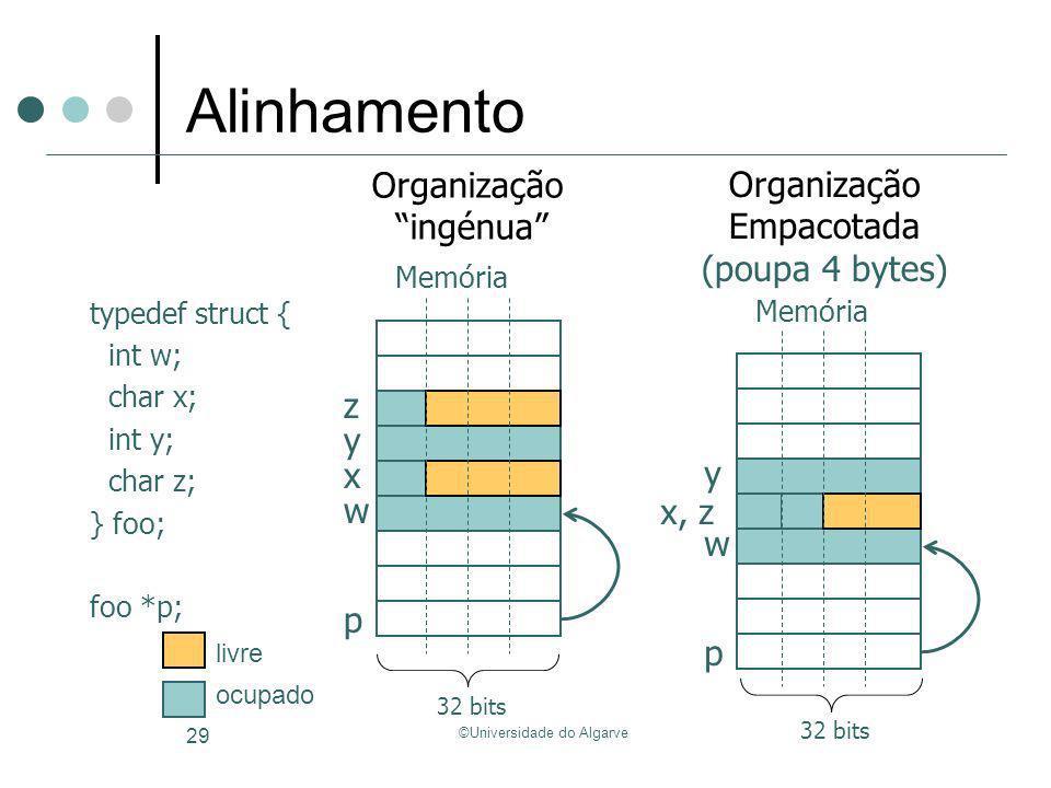 ©Universidade do Algarve 29 Alinhamento typedef struct { int w; char x; int y; char z; } foo; foo *p; Memória z y x p w y x, z p w Organização ingénua
