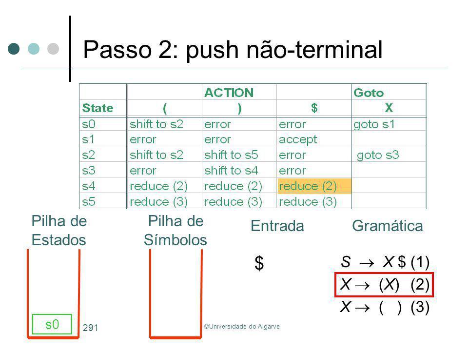 ©Universidade do Algarve 291 S X $(1) X (X)(2) X ( )(3) s0 Passo 2: push não-terminal GramáticaEntrada Pilha de Estados Pilha de Símbolos $