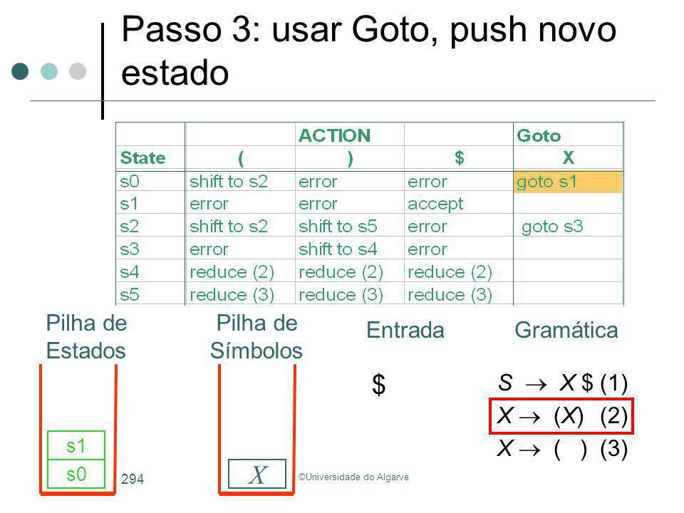 ©Universidade do Algarve 294 S X $(1) X (X)(2) X ( )(3) s0 X s1 Passo 3: usar Goto, push novo estado GramáticaEntrada Pilha de Estados Pilha de Símbol