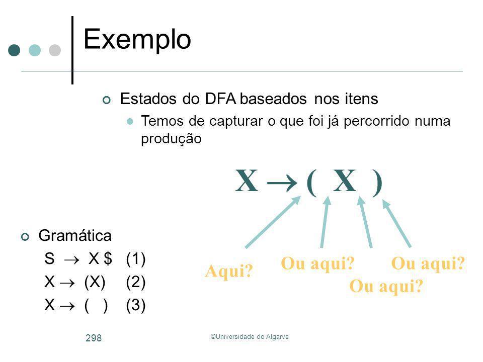 ©Universidade do Algarve 298 Exemplo Gramática S X $ (1) X (X) (2) X ( ) (3) X ( X ) Aqui? Ou aqui? Estados do DFA baseados nos itens Temos de captura