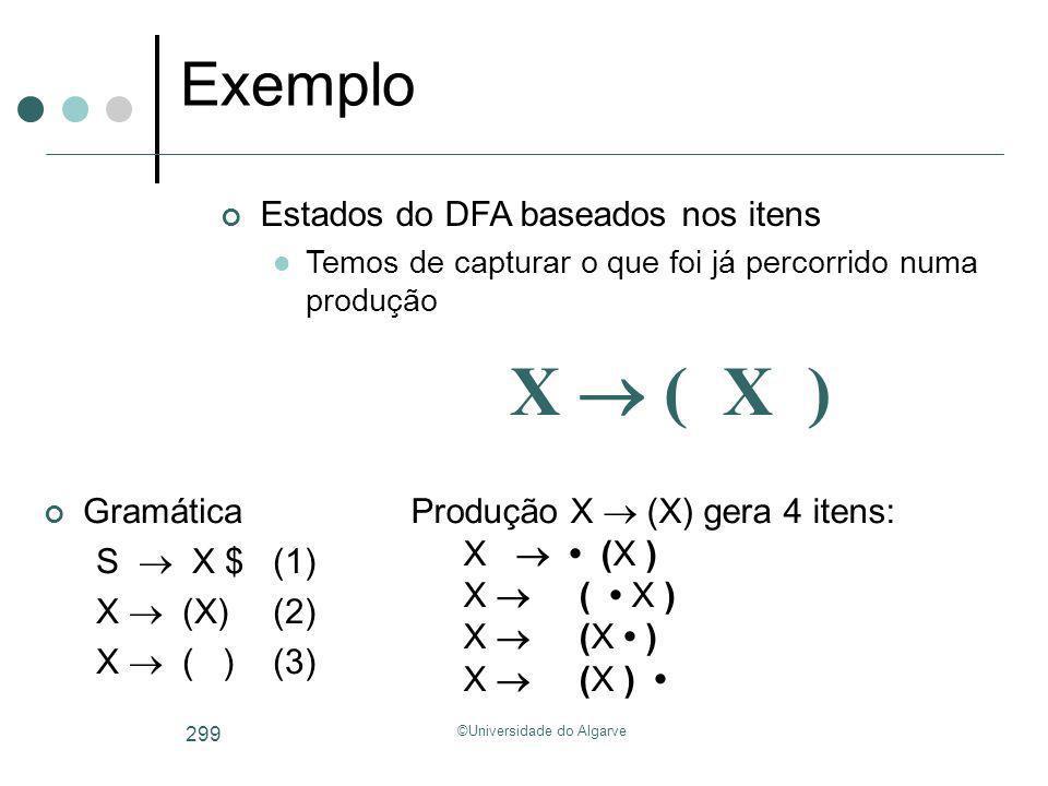 ©Universidade do Algarve 299 Exemplo Gramática S X $ (1) X (X) (2) X ( ) (3) X ( X ) Estados do DFA baseados nos itens Temos de capturar o que foi já