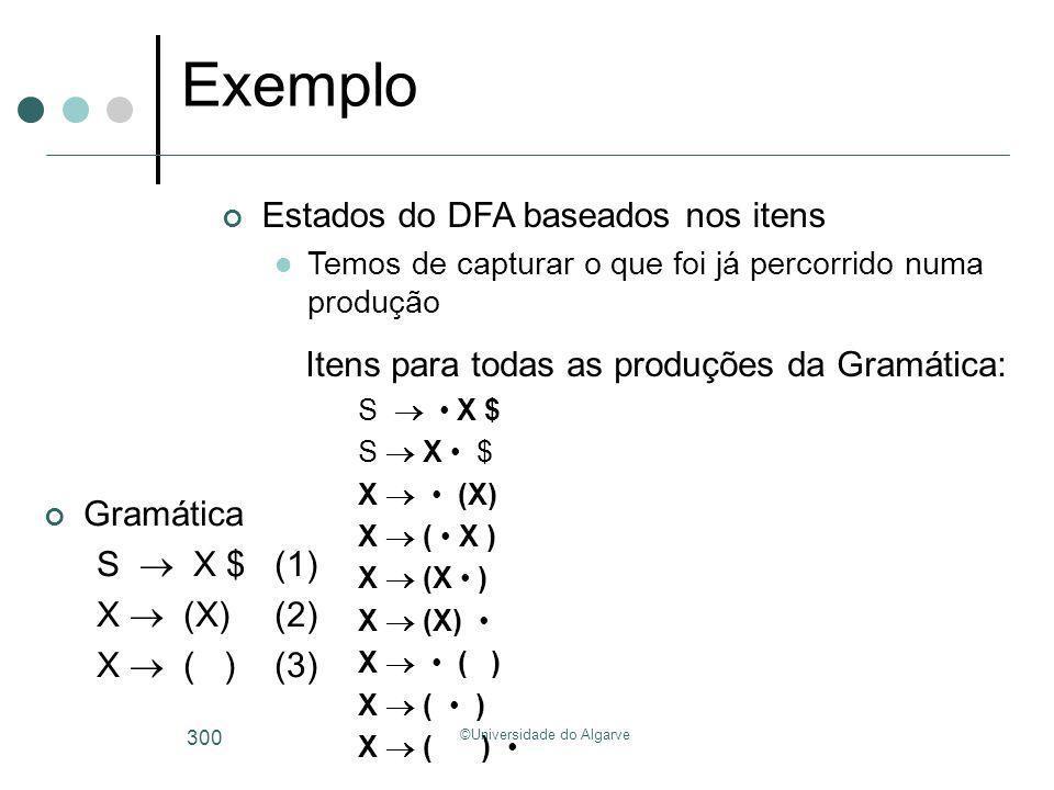 ©Universidade do Algarve 300 Exemplo Gramática S X $ (1) X (X) (2) X ( ) (3) Estados do DFA baseados nos itens Temos de capturar o que foi já percorri