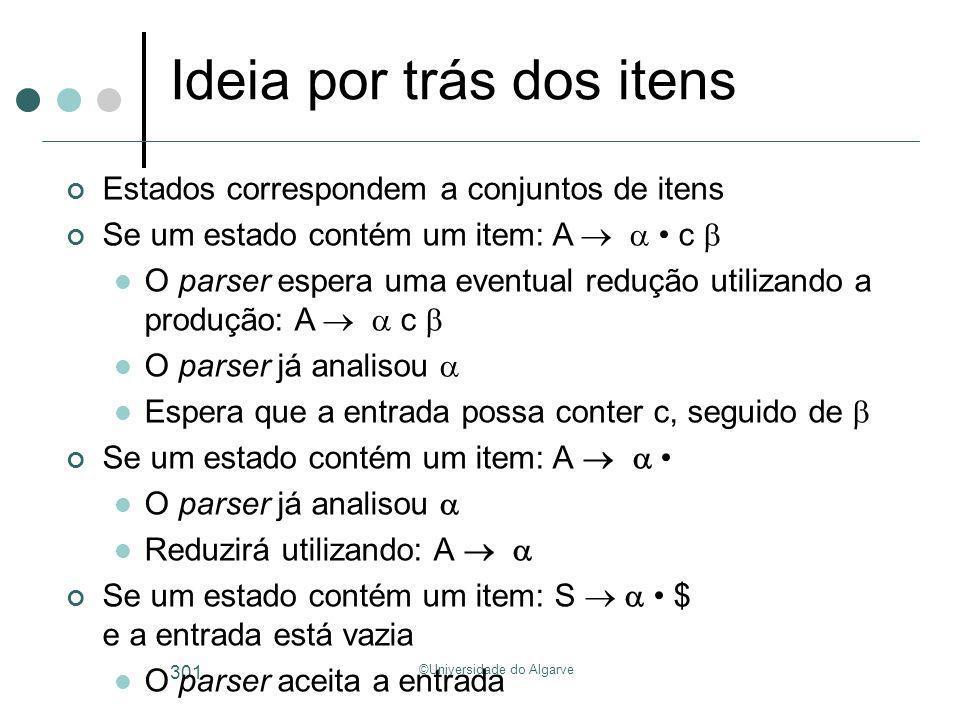 ©Universidade do Algarve 301 Ideia por trás dos itens Estados correspondem a conjuntos de itens Se um estado contém um item: A c O parser espera uma e