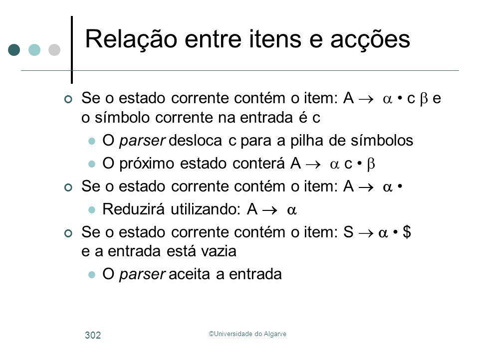 ©Universidade do Algarve 302 Relação entre itens e acções Se o estado corrente contém o item: A c e o símbolo corrente na entrada é c O parser desloca